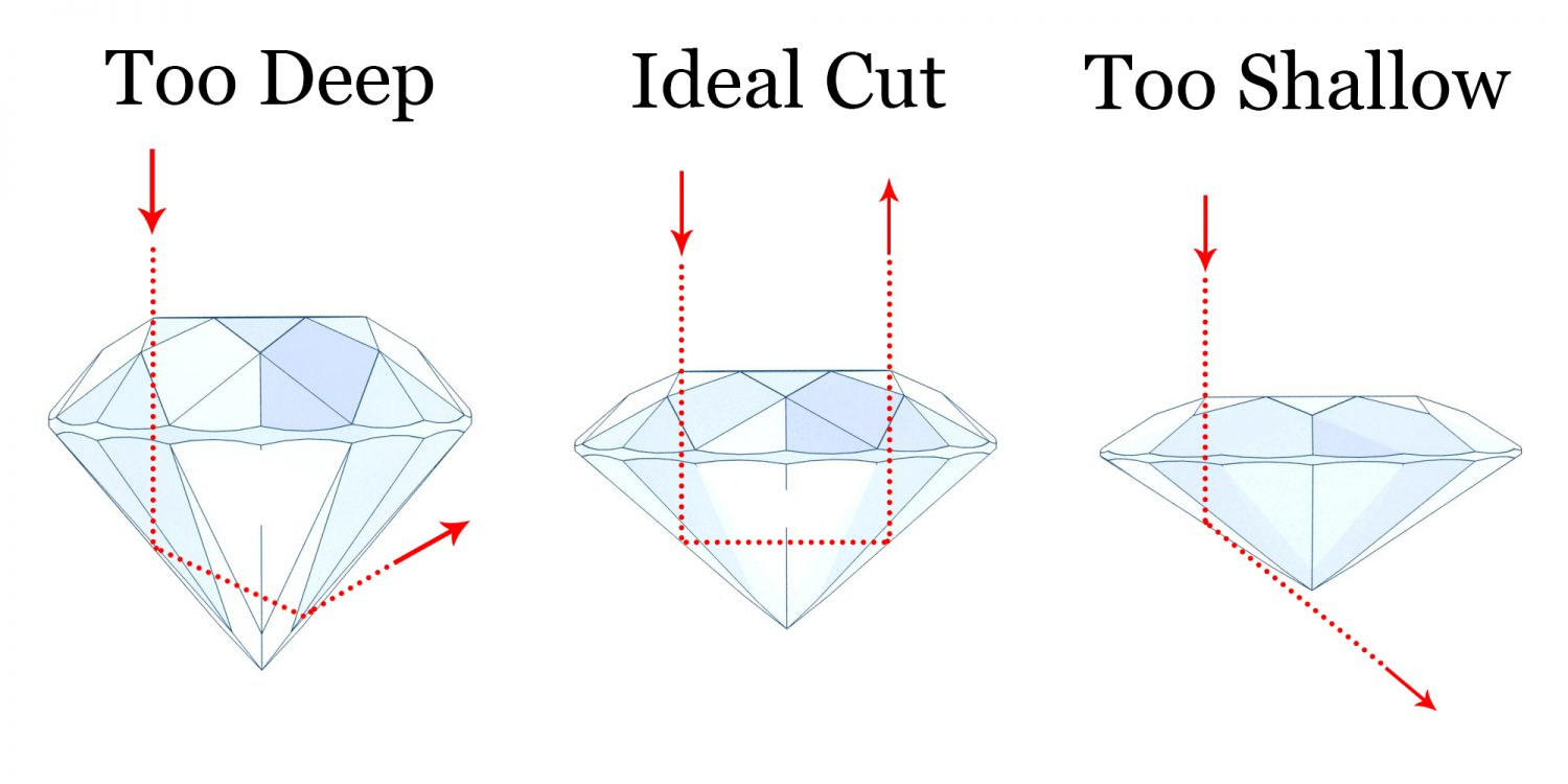 diamond cut graphic why an is want only you what ideal american